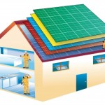 Green Roofing – The Possible Future Of Your New Roof In Ballwin, MO